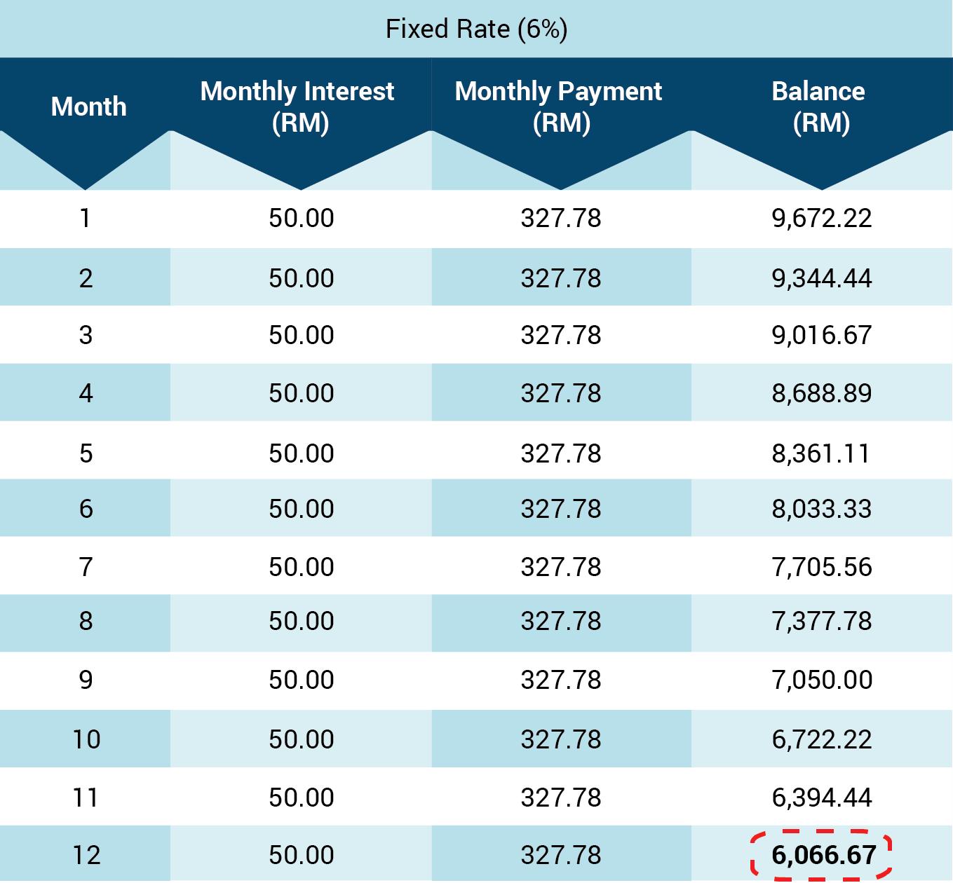 Apple bank personal loans